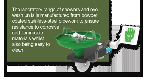 lab eyewash product highlight